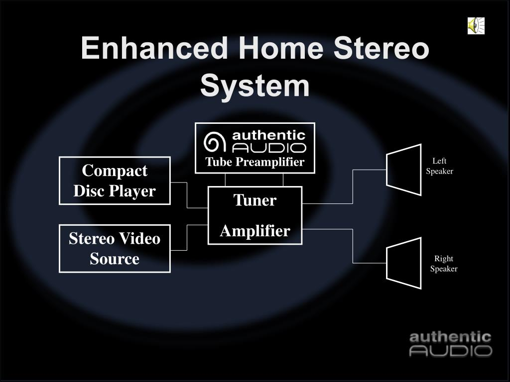 Enhanced Home Stereo System