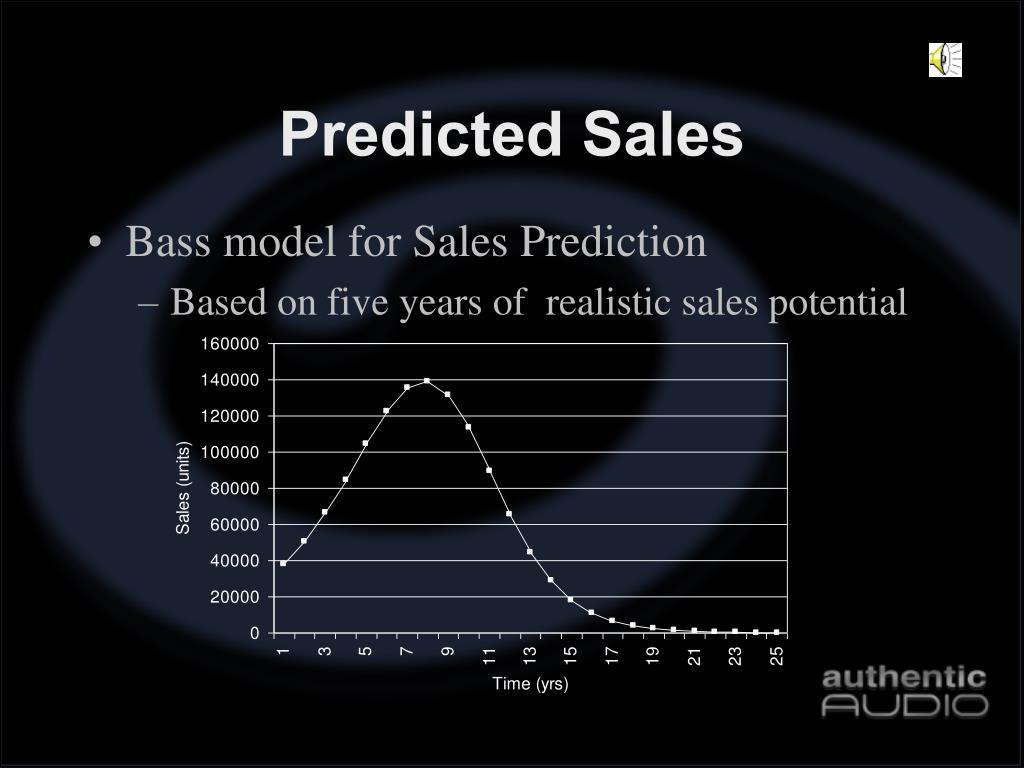 Predicted Sales