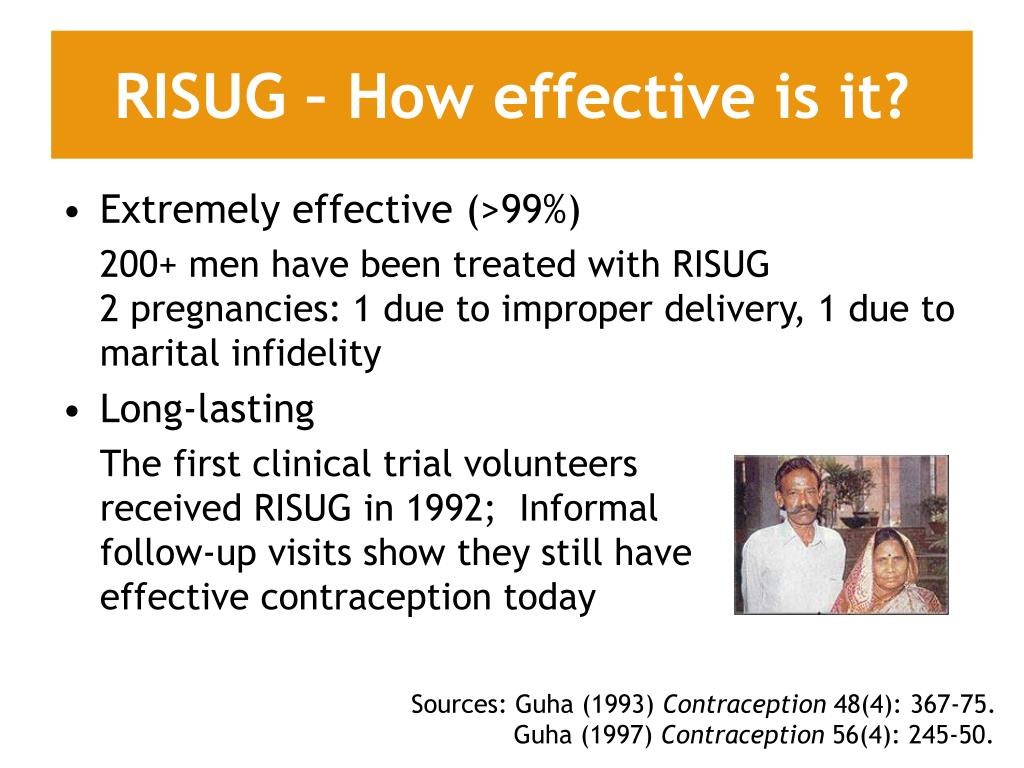 RISUG – How effective is it?