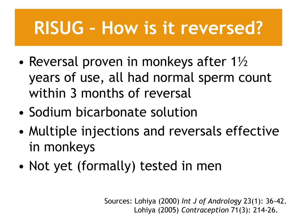 RISUG – How is it reversed?