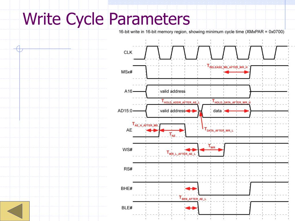 Write Cycle Parameters