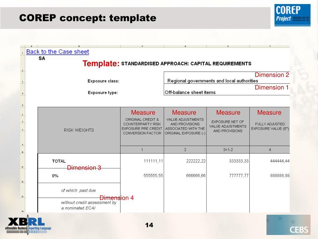COREP concept: template