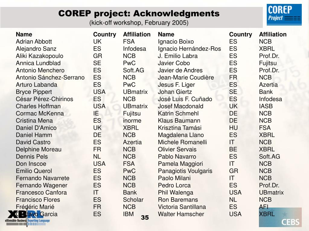 COREP project: Acknowledgments