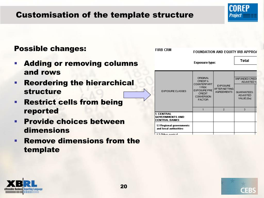Customisation of the template structure