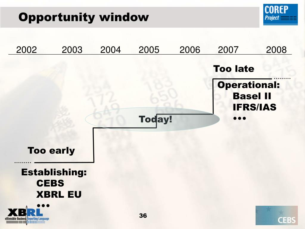Opportunity window