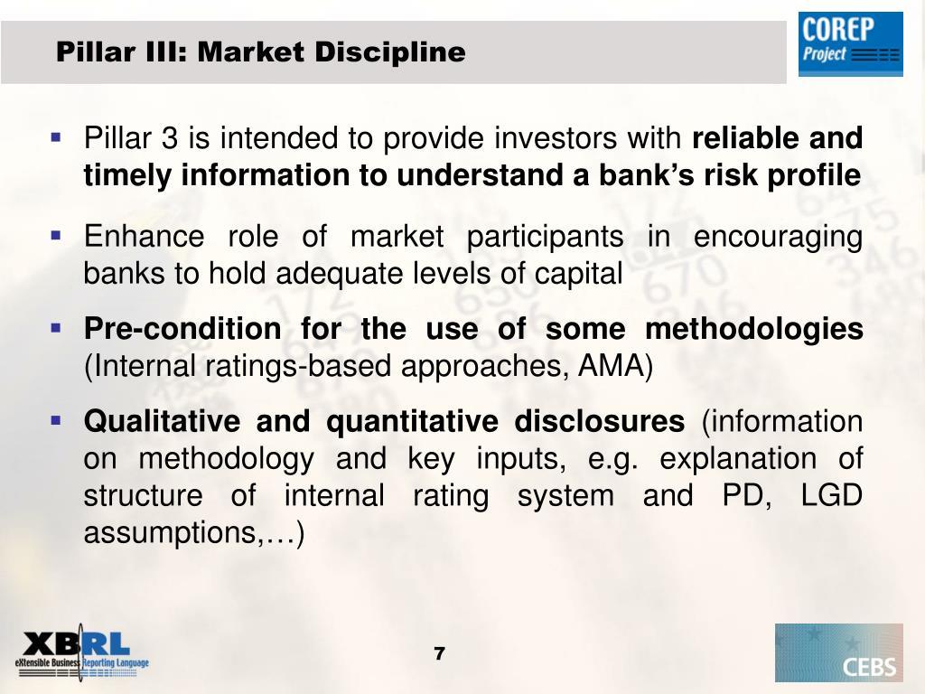 Pillar III: Market Discipline