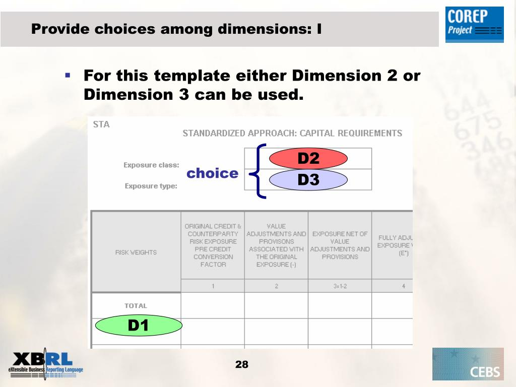 Provide choices among dimensions: I