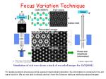 focus variation technique