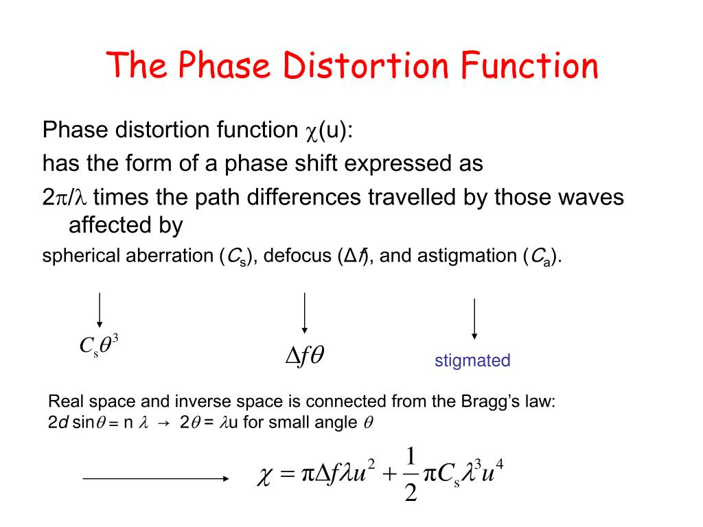 The Phase Distortion Function
