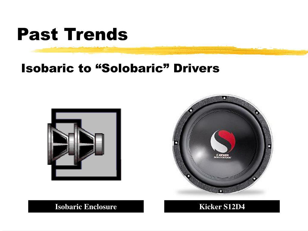 Past Trends