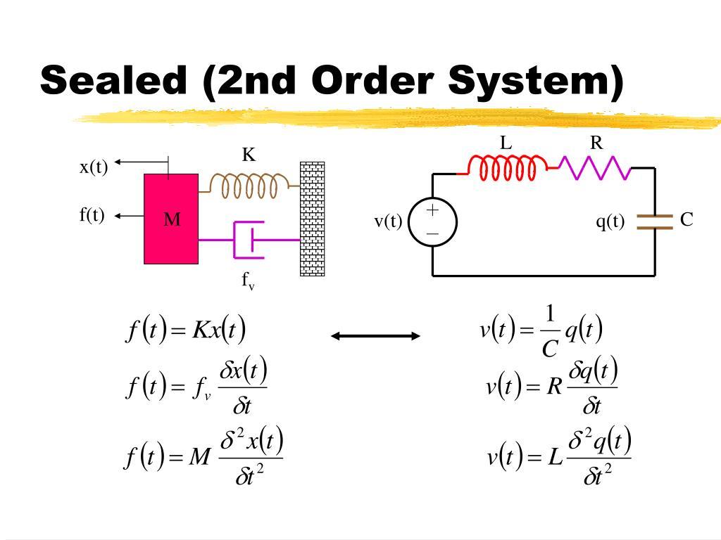 Sealed (2nd Order System)