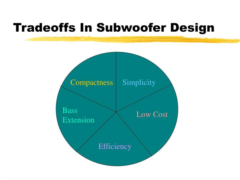 Tradeoffs In Subwoofer Design