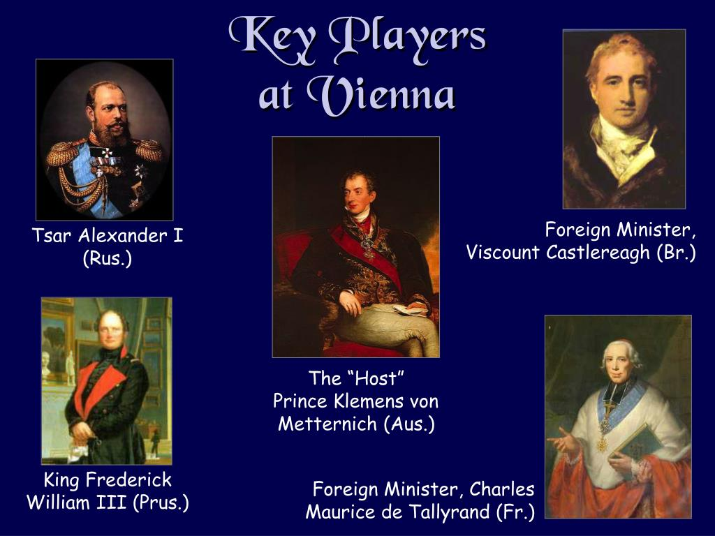 Key Players