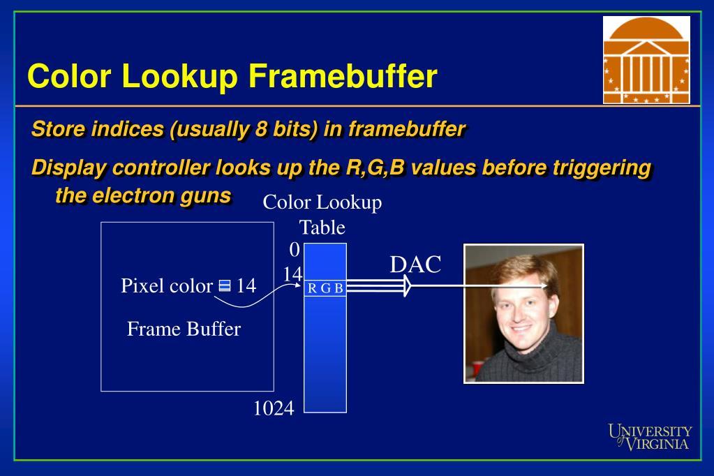Color Lookup Framebuffer