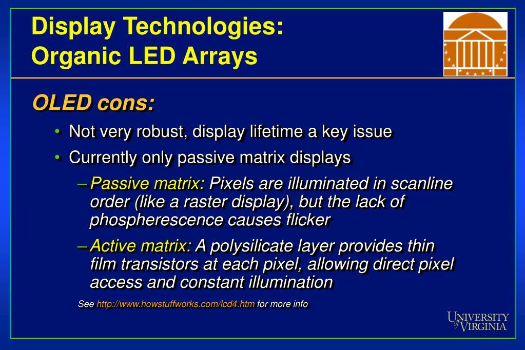 Display Technologies:
