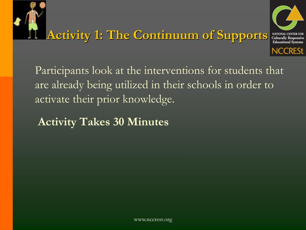 Activity 1: The Continuum of Supports