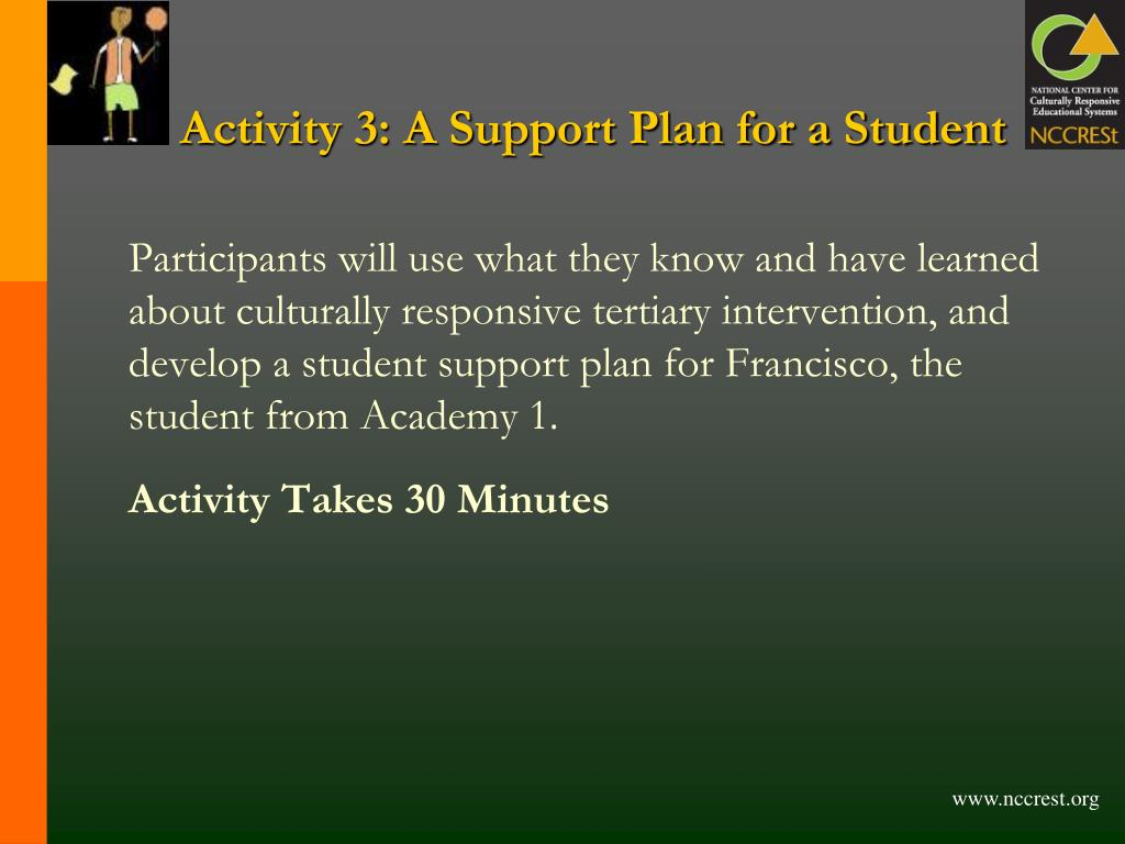 Activity 3: A Support Plan for a Student