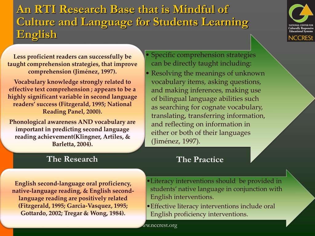 An RTI Research Base that is Mindful of Culture and Language for Students Learning English