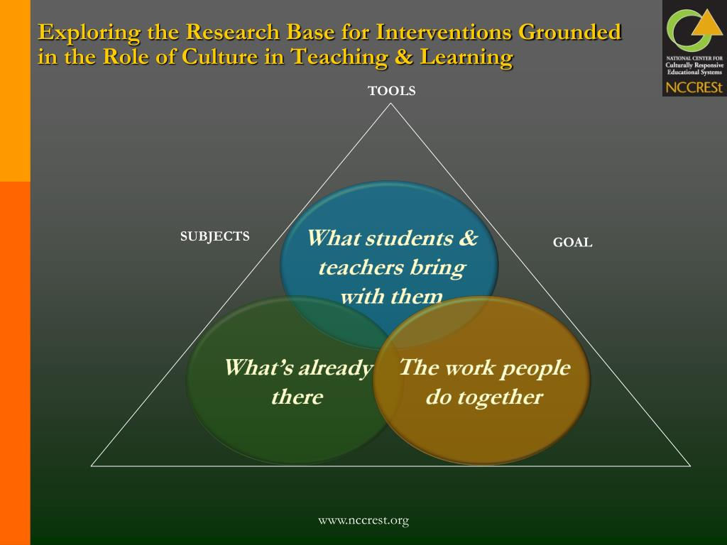 Exploring the Research Base for Interventions Grounded in the Role of Culture in Teaching & Learning
