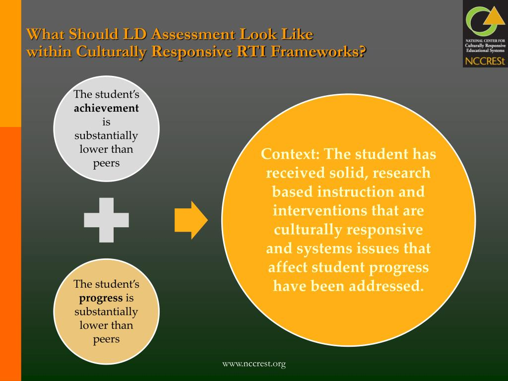 What Should LD Assessment Look Like