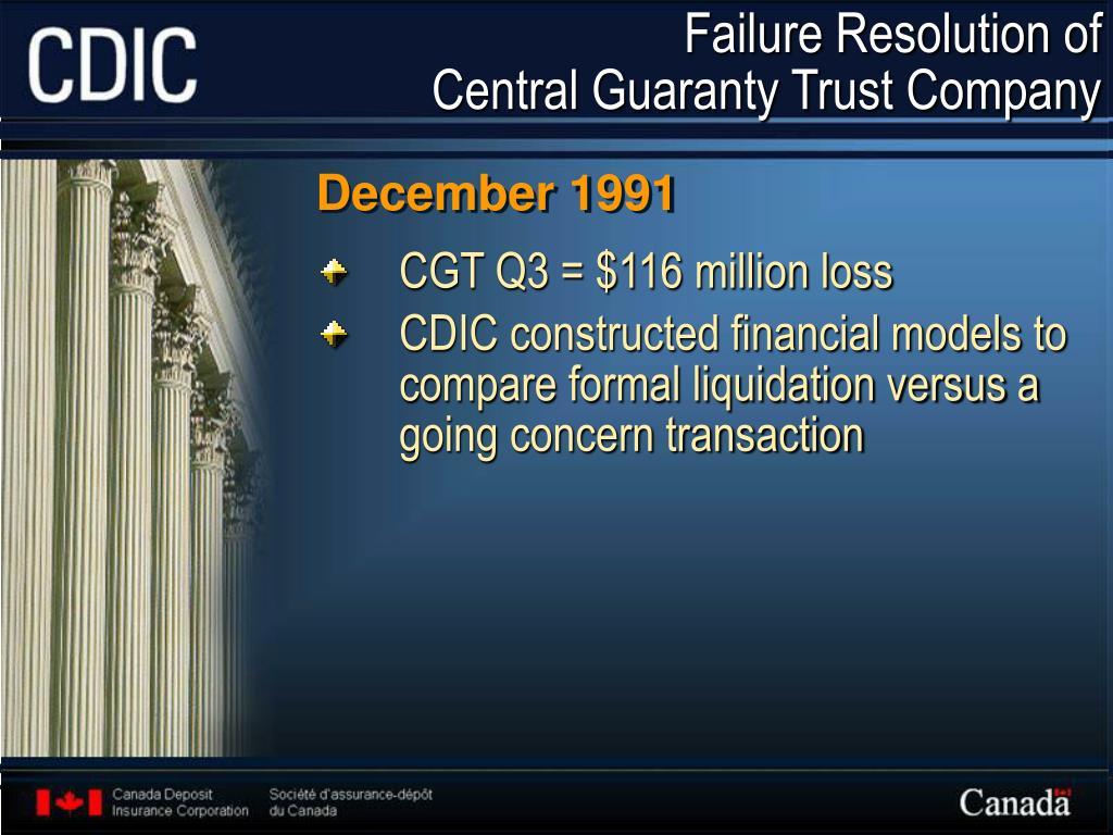 Failure Resolution of