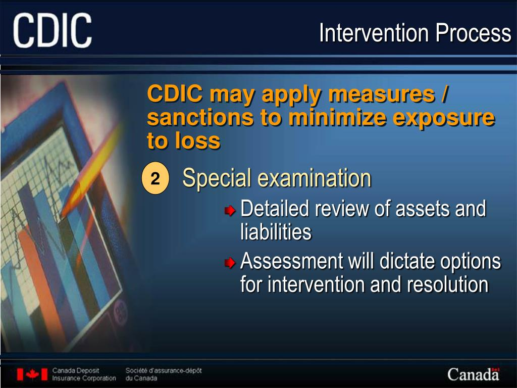 Intervention Process
