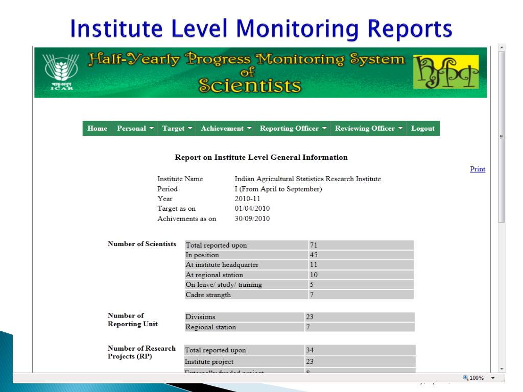 Institute Level Monitoring Reports