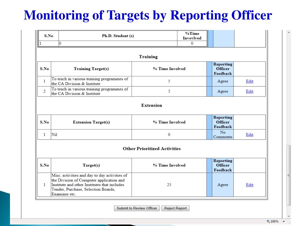 Monitoring of Targets by Reporting Officer