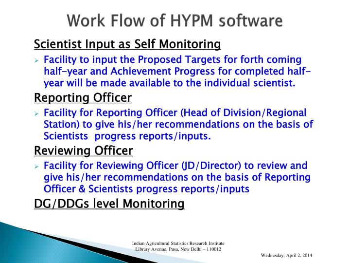 Work flow of hypm software