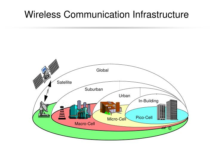 Wireless communication infrastructure
