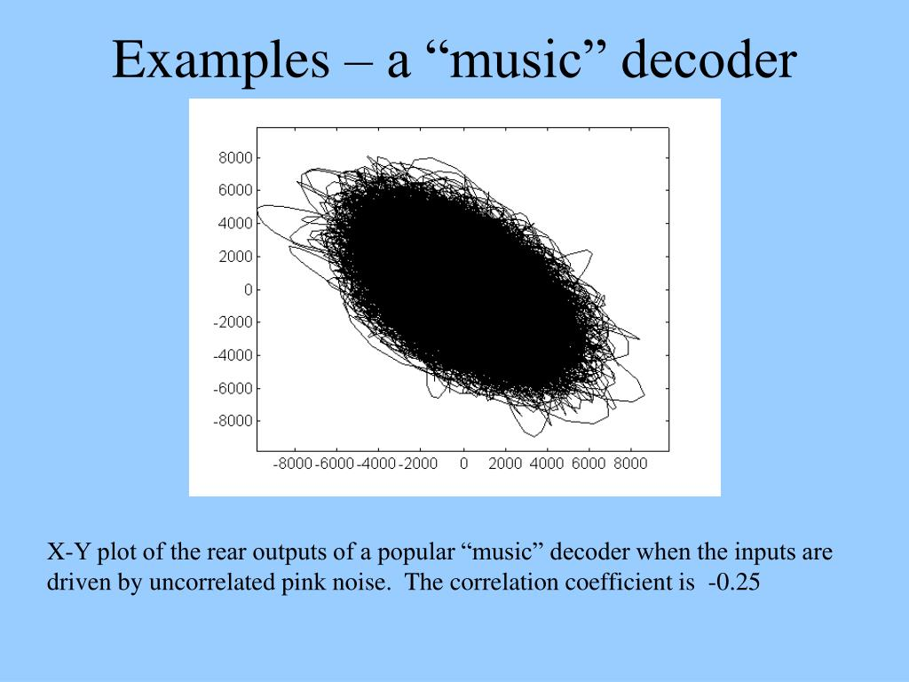 "Examples – a ""music"" decoder"