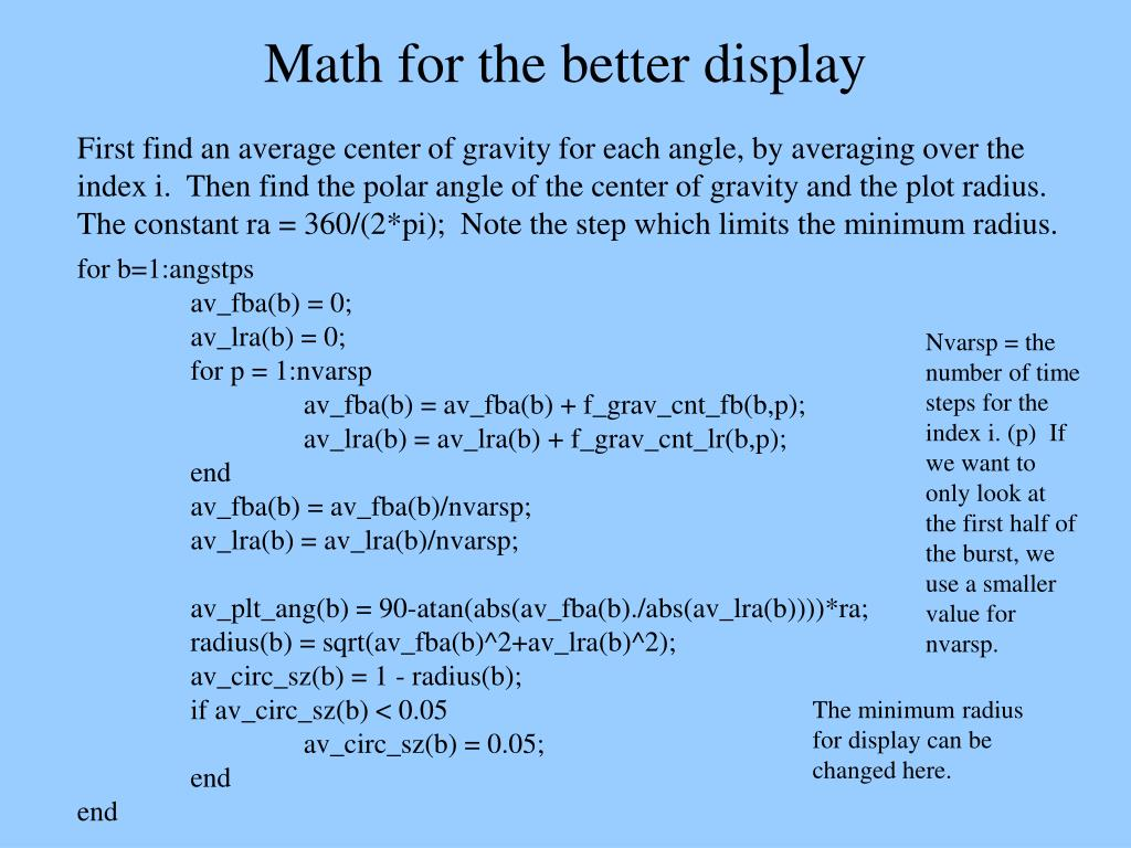 Math for the better display