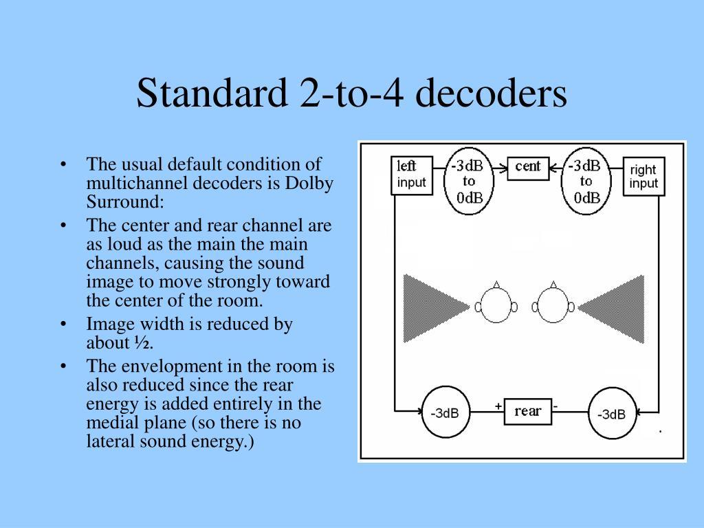 Standard 2-to-4 decoders