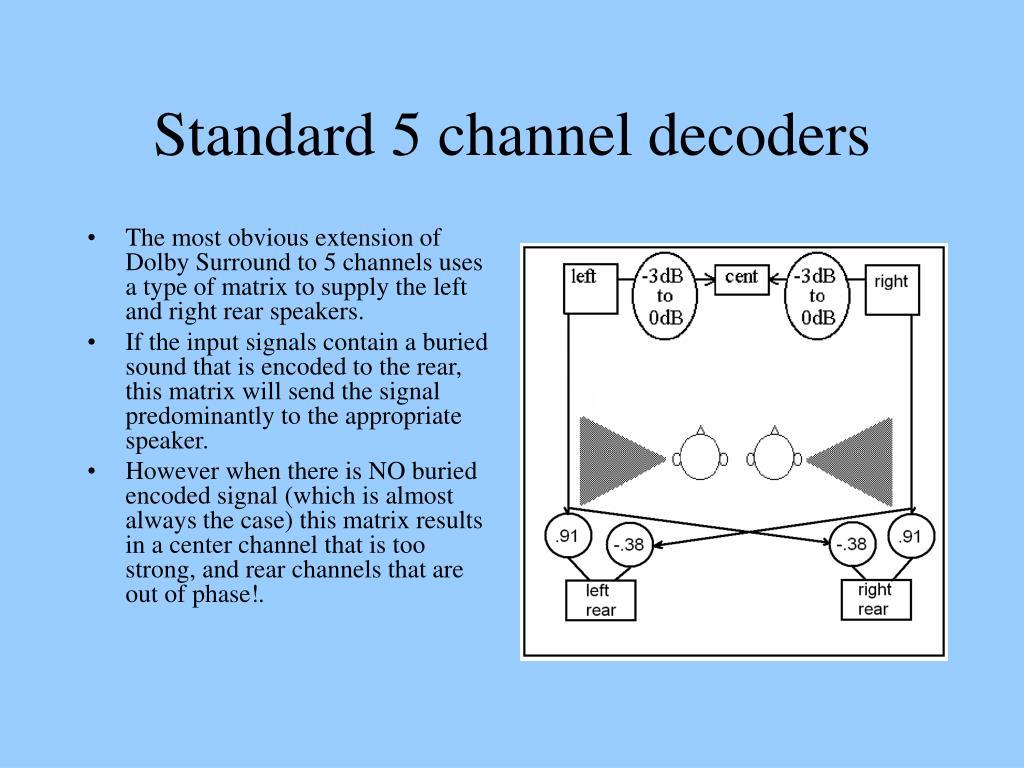 Standard 5 channel decoders
