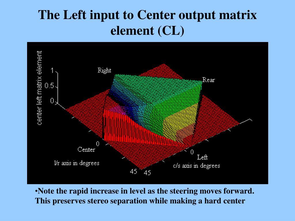 The Left input to Center output matrix element (CL)