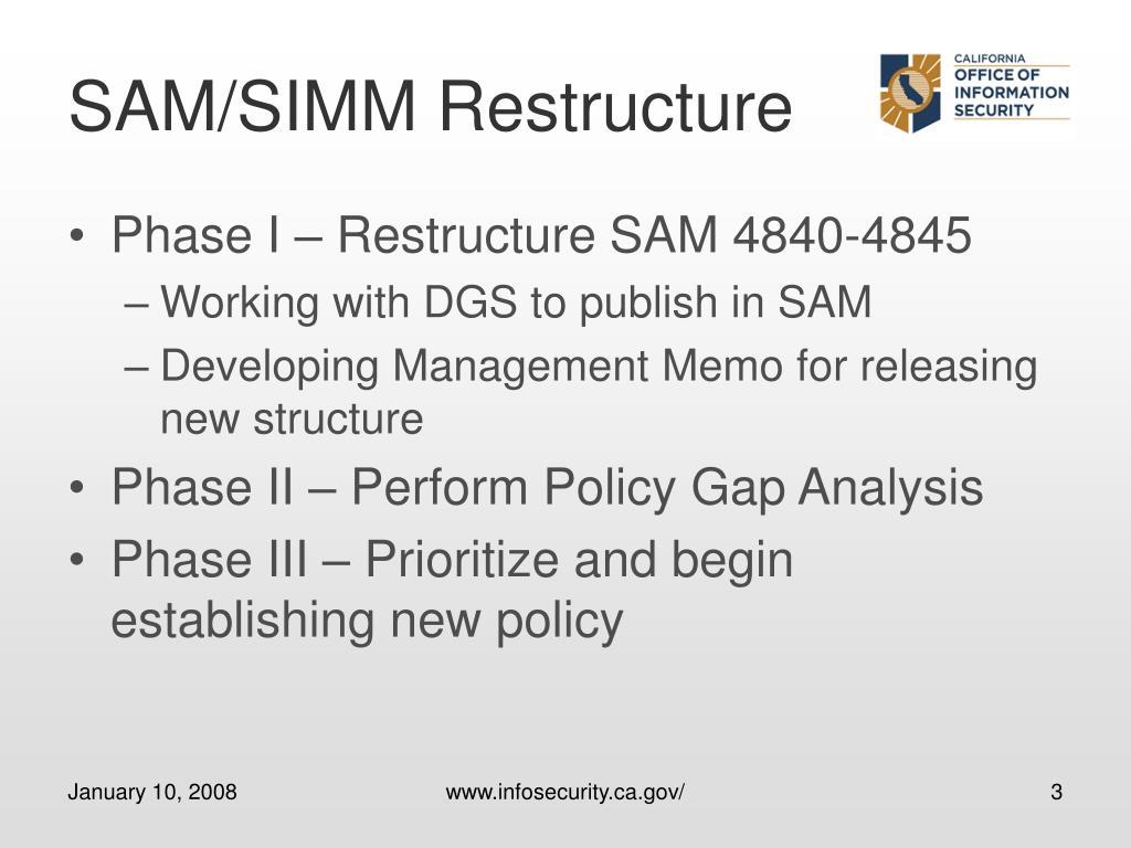 SAM/SIMM Restructure