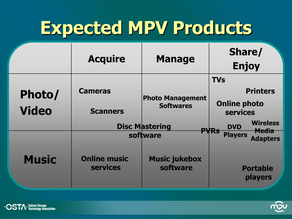 Expected MPV Products