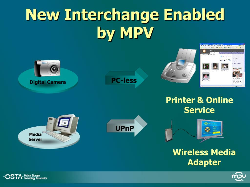 New Interchange Enabled by MPV