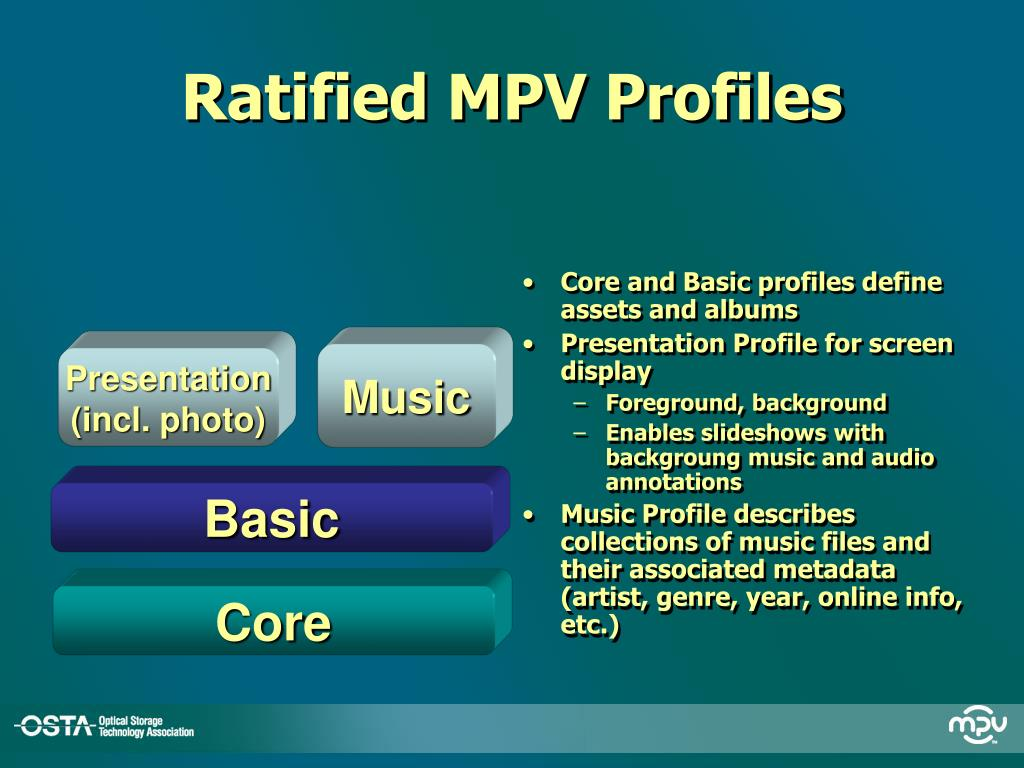 Core and Basic profiles define assets and albums