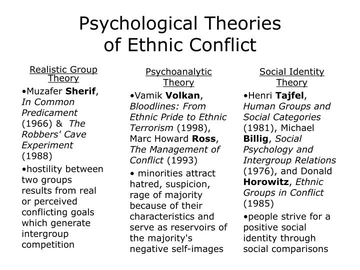 Psychological theories of ethnic conflict l.jpg