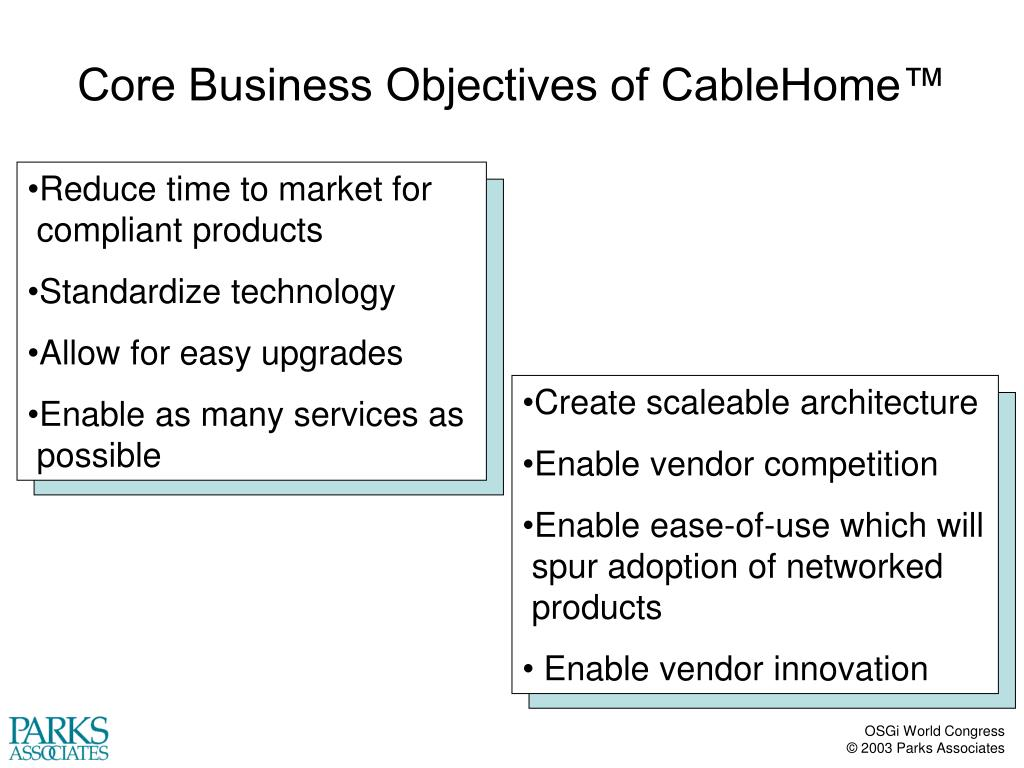 Core Business Objectives of CableHome™