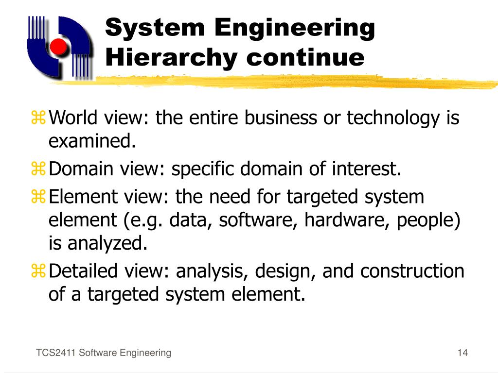 System Engineering Hierarchy continue