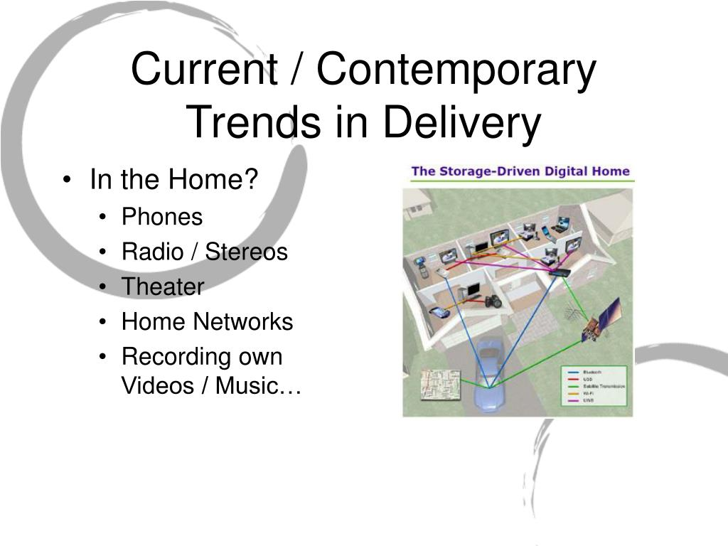 Current / Contemporary Trends in Delivery