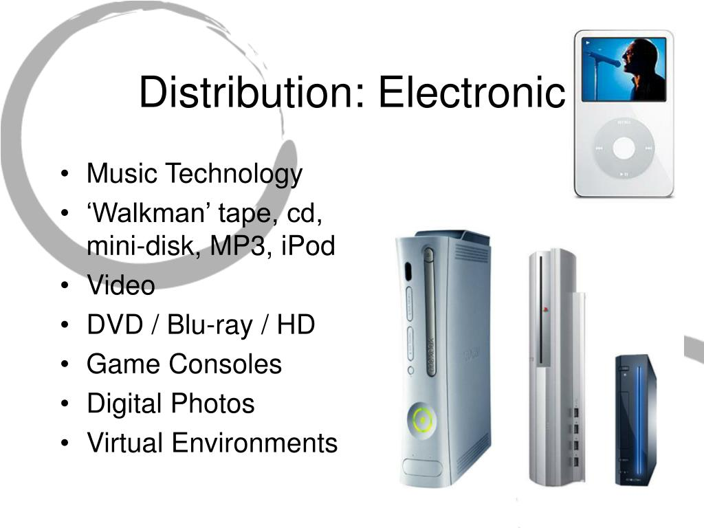 Distribution: Electronic