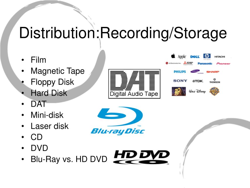 Distribution:Recording/Storage