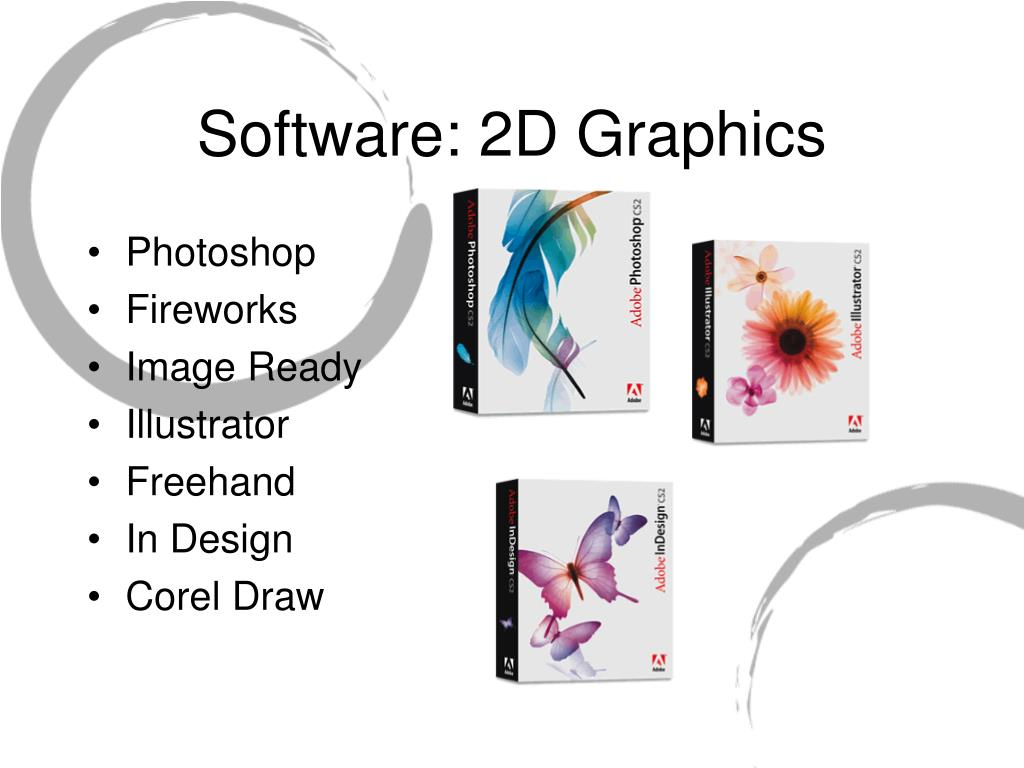 Software: 2D Graphics