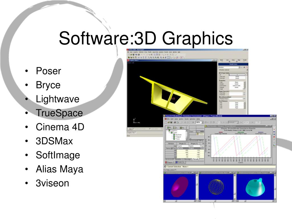Software:3D Graphics