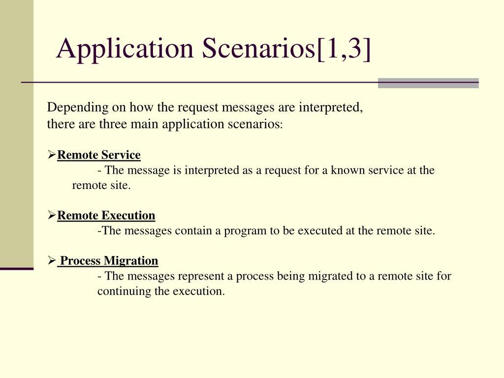 Application Scenarios[1,3]