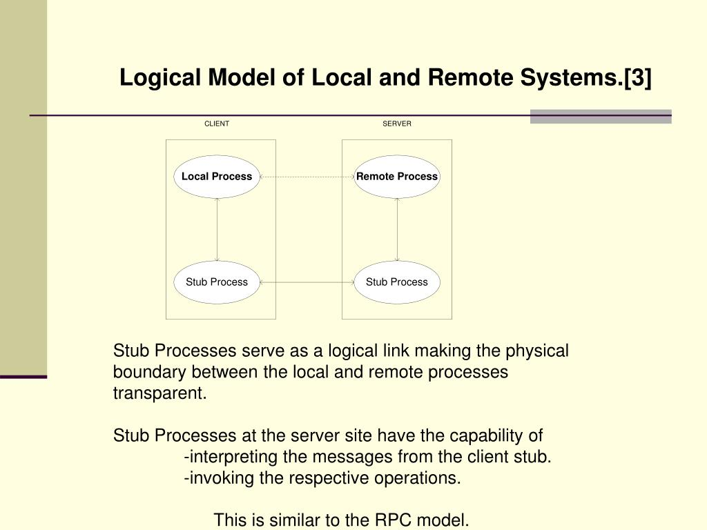 Logical Model of Local and Remote Systems.[3]