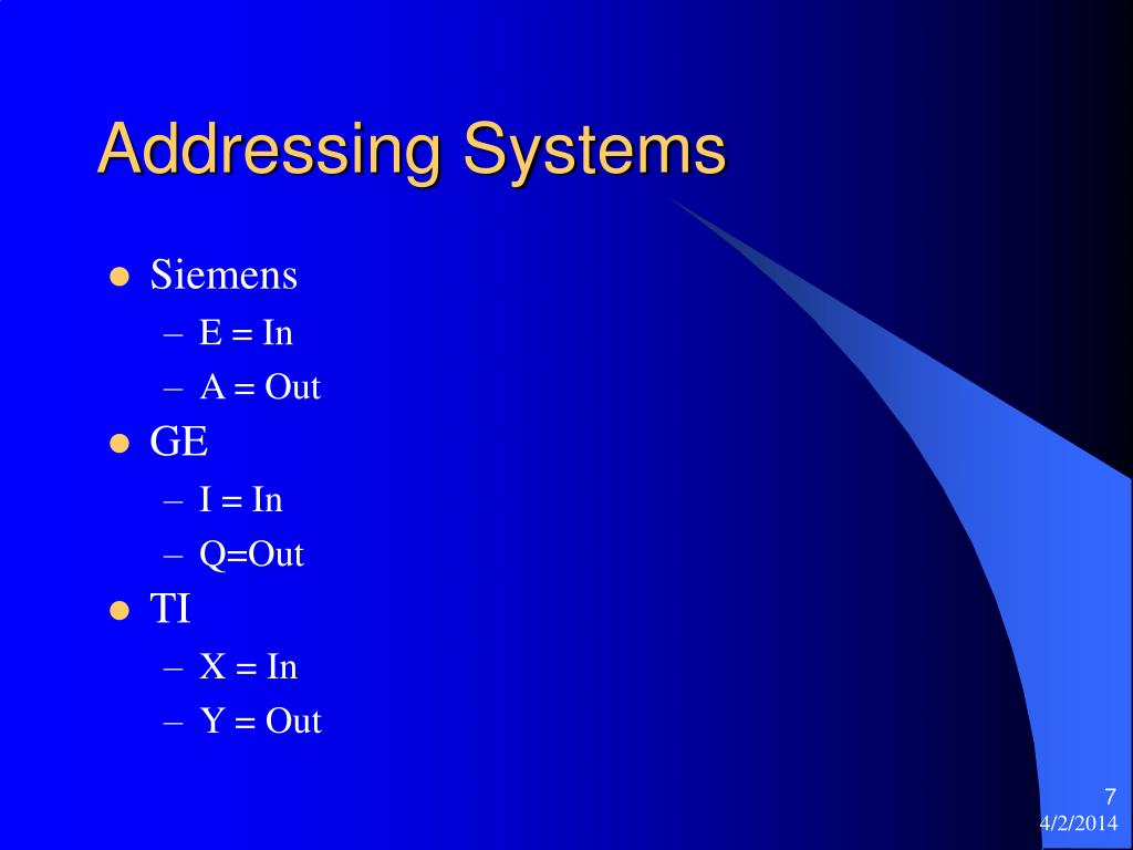 Addressing Systems